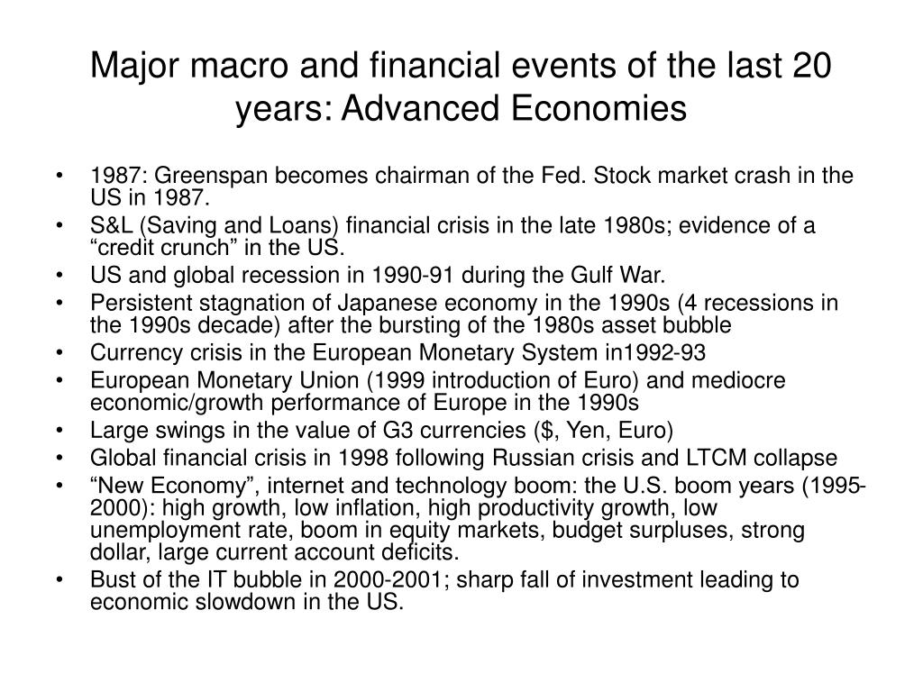 Major macro and financial events of the last 20 years: Advanced Economies
