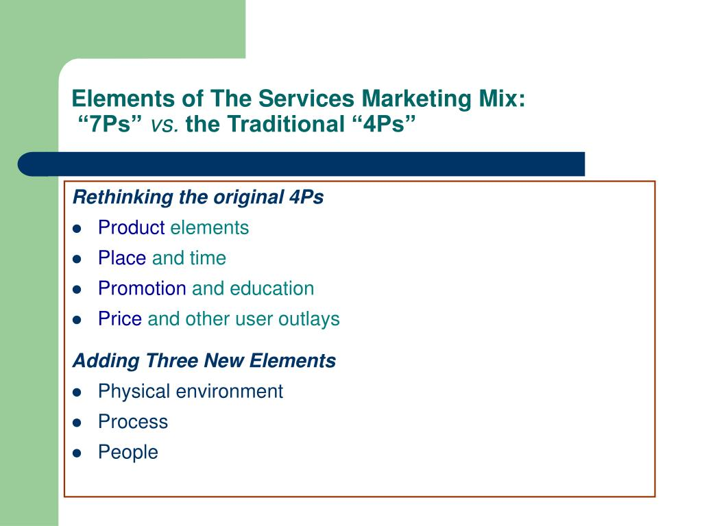 Elements of The Services Marketing Mix: