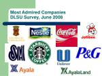 most admired companies dlsu survey june 2008