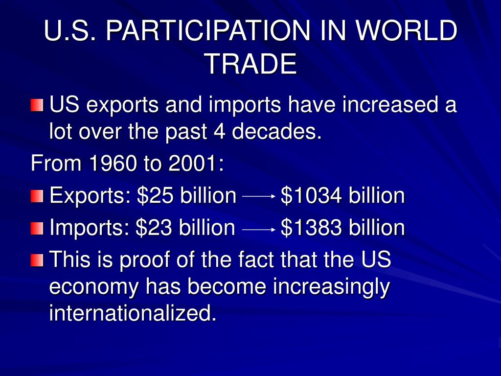 U.S. PARTICIPATION IN WORLD TRADE