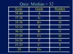 quiz median 32