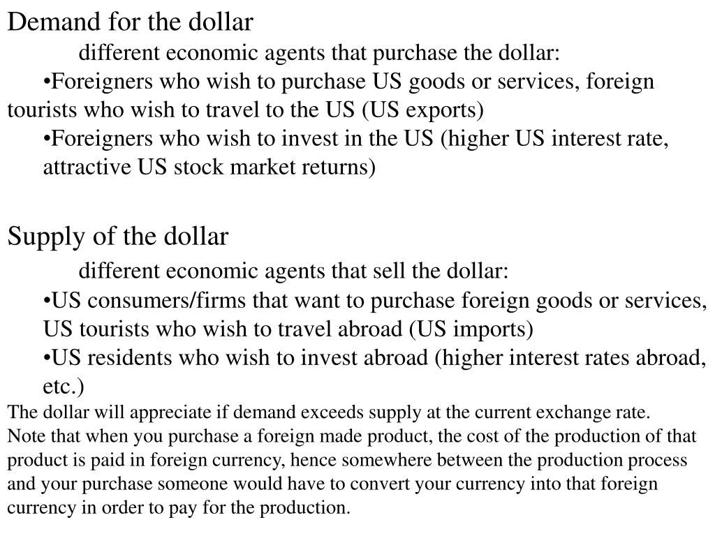 Demand for the dollar