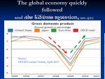 the global economy quickly followed the us into recession