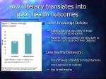 low literacy translates into poor health outcomes