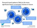personal travel patterns likely to be more significant factor in transport choices in future