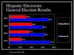 hispanic electorate general election results