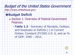 budget of the united states government http www whitehouse gov