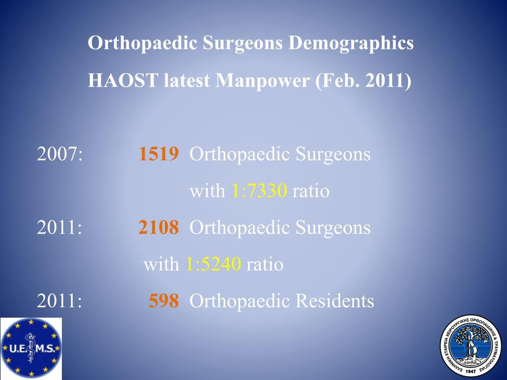 Orthopaedic Surgeons Demographics