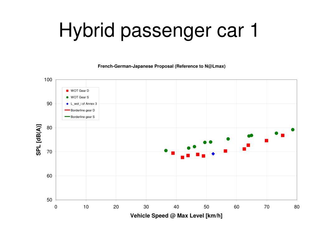 Hybrid passenger car 1