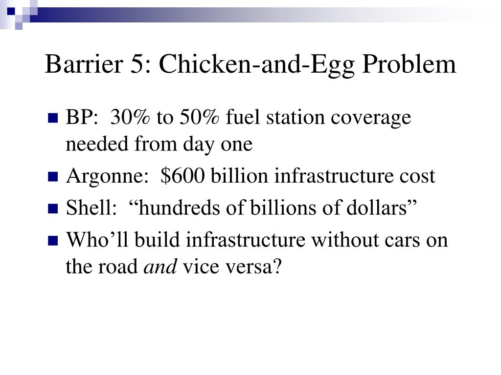 Barrier 5: Chicken-and-Egg Problem
