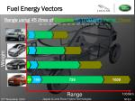 fuel energy vectors