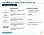 compelling organic growth platforms12