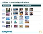 lithium selected applications