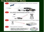 how networkfleet works