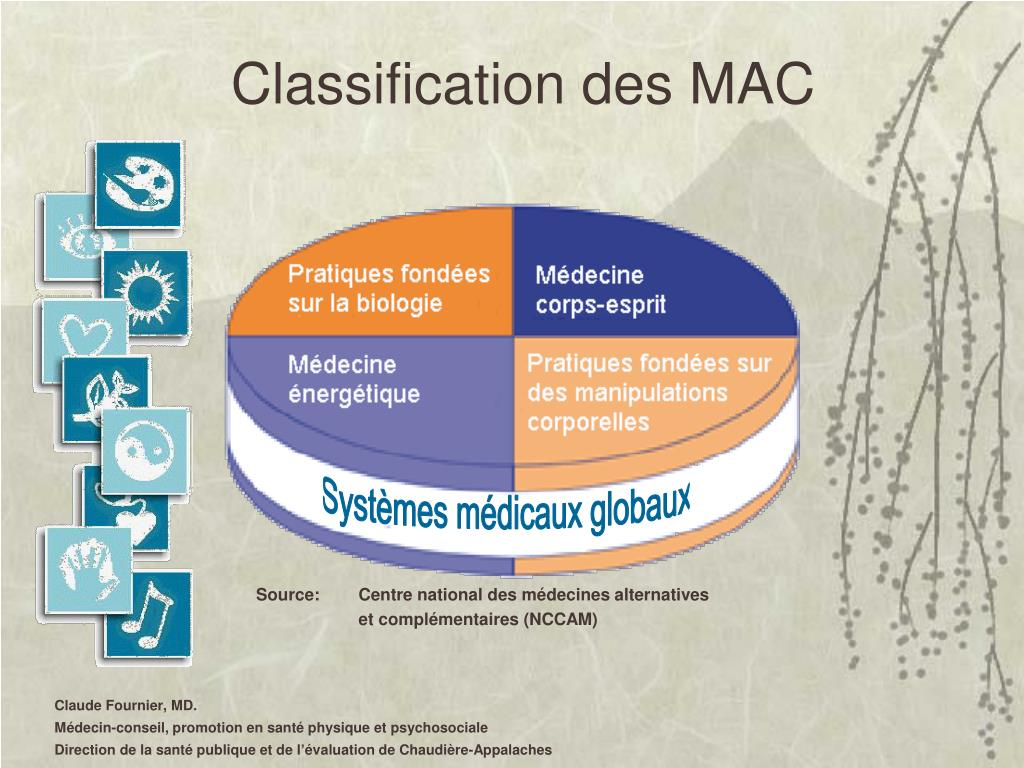 Classification des MAC