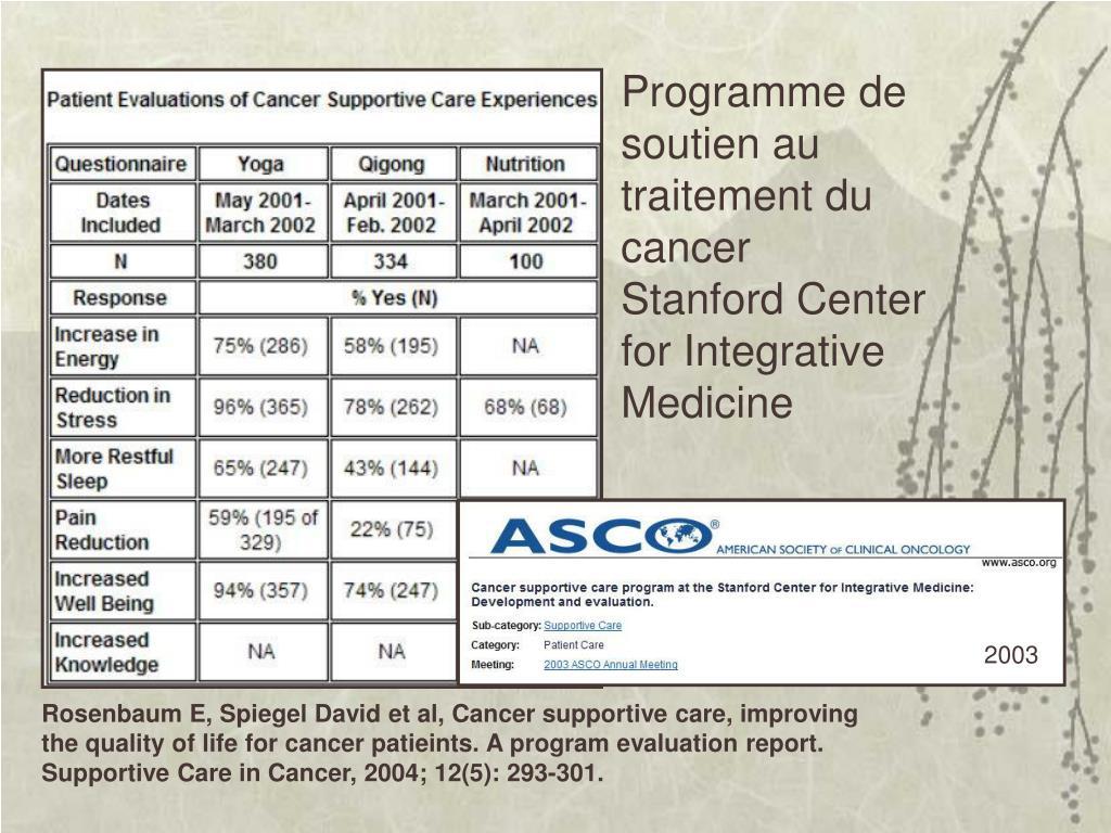Programme de soutien au traitement du cancer