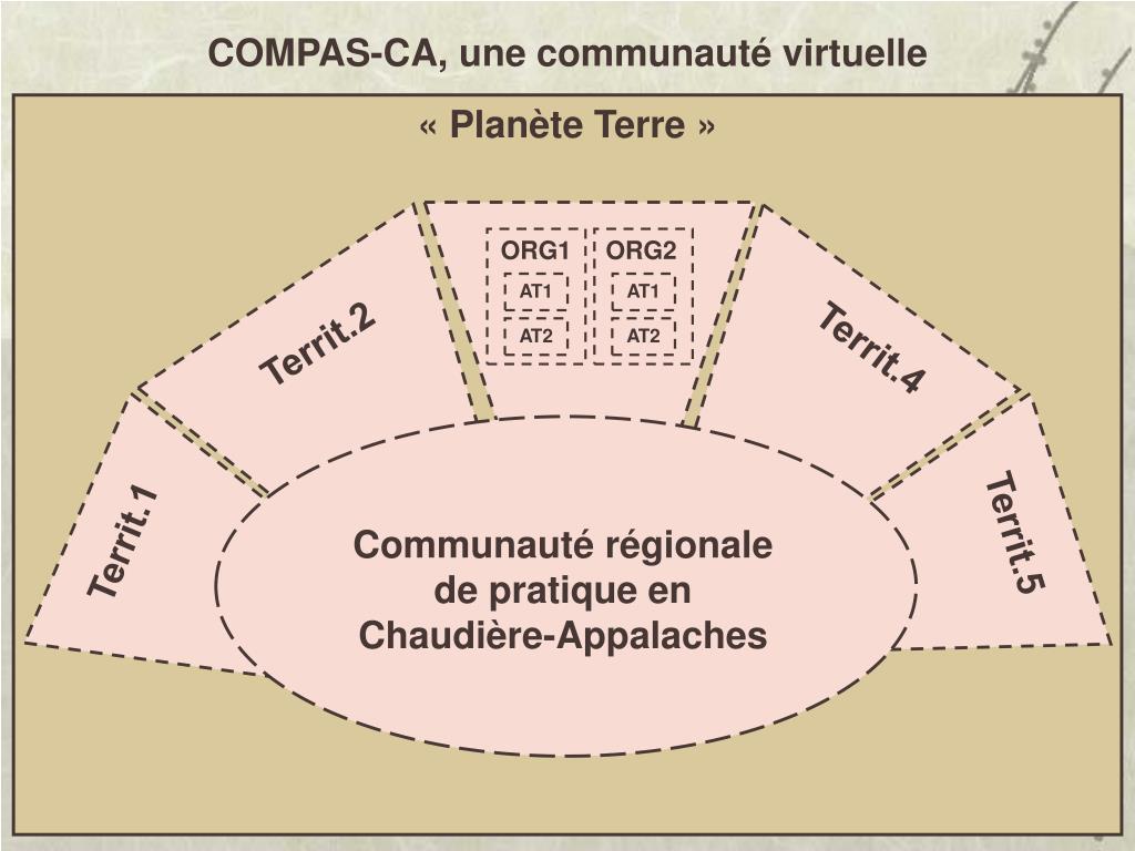 COMPAS-CA, une communauté virtuelle