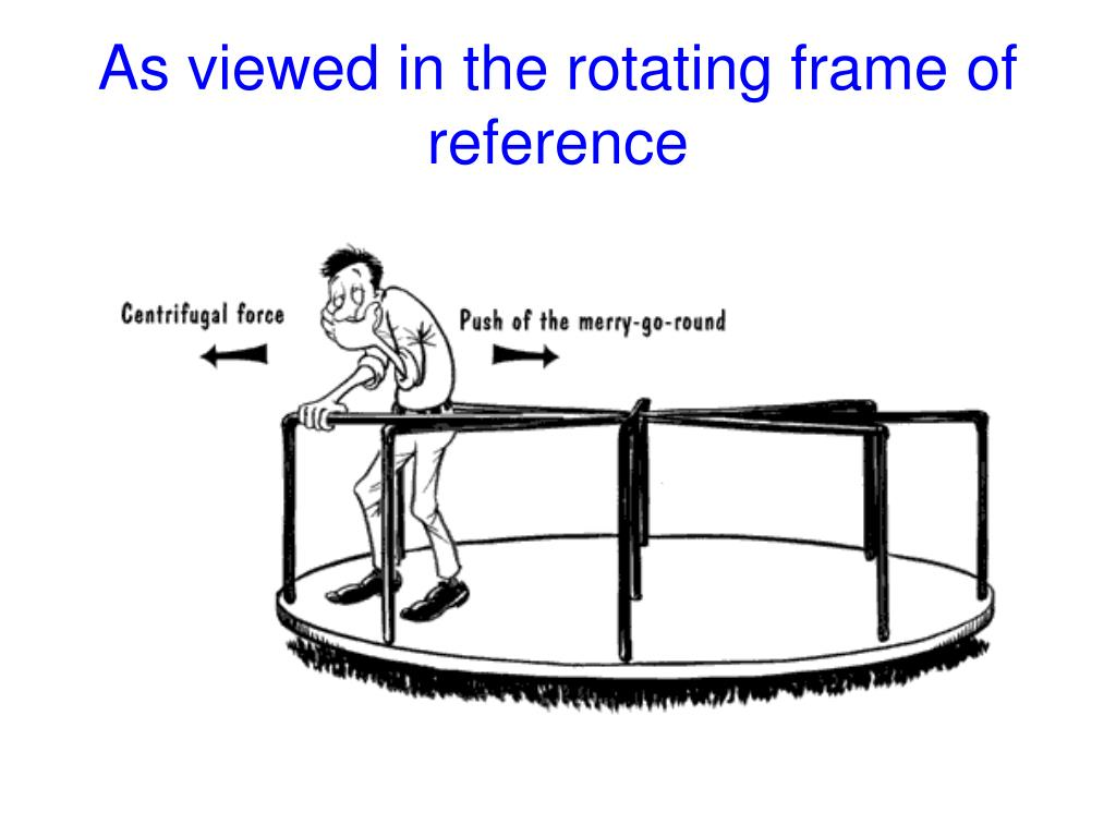 As viewed in the rotating frame of reference