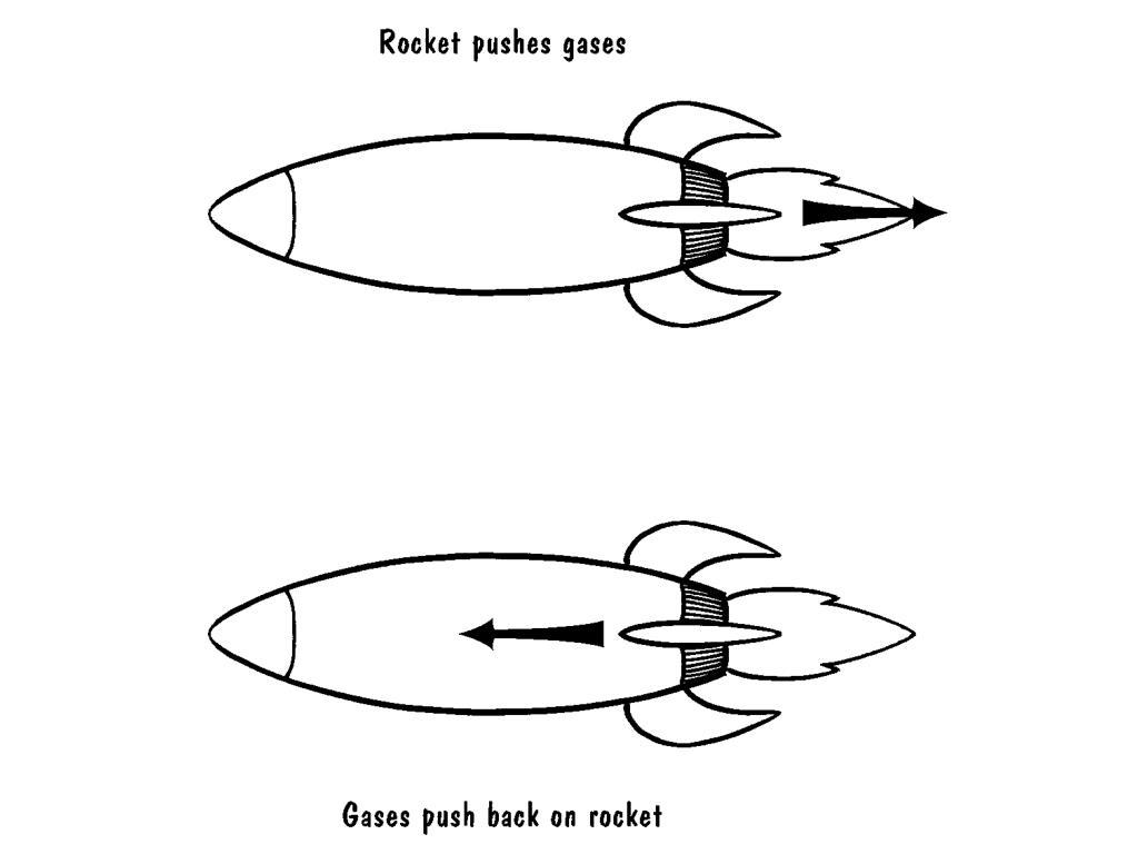 Rocket Pushes Gas