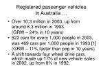 registered passenger vehicles in australia