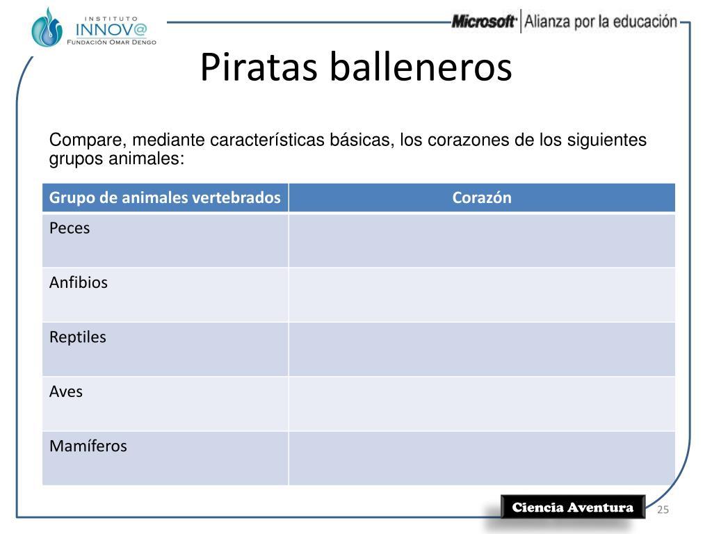 Piratas balleneros