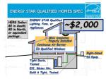 energy star qualified homes spec