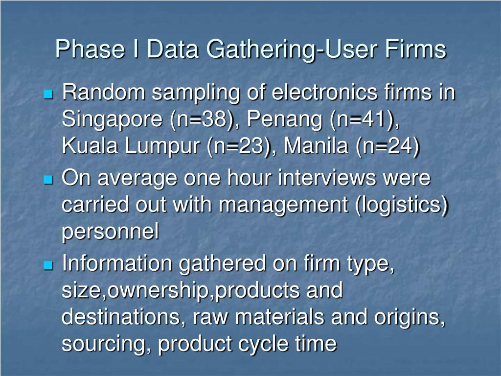 Phase I Data Gathering-User Firms