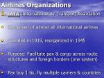 airlines organizations