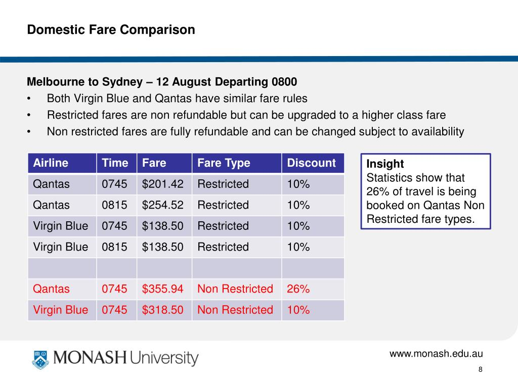Domestic Fare Comparison