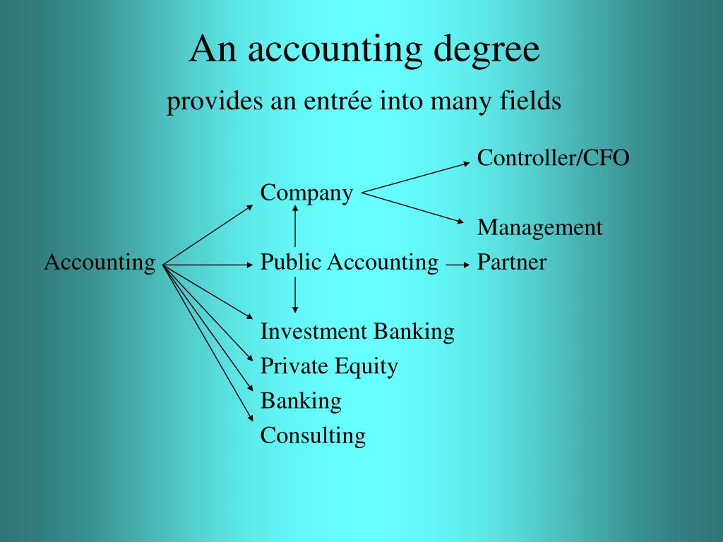 An accounting degree