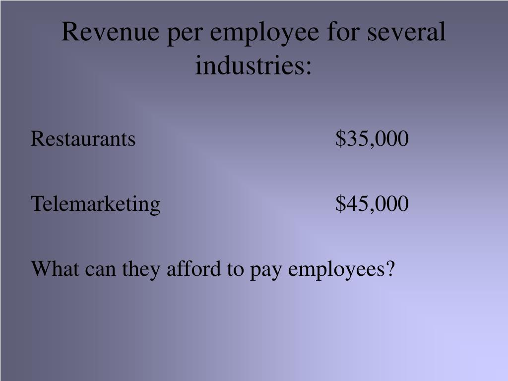 Revenue per employee for several industries:
