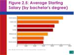 figure 2 5 average starting salary by bachelor s degree