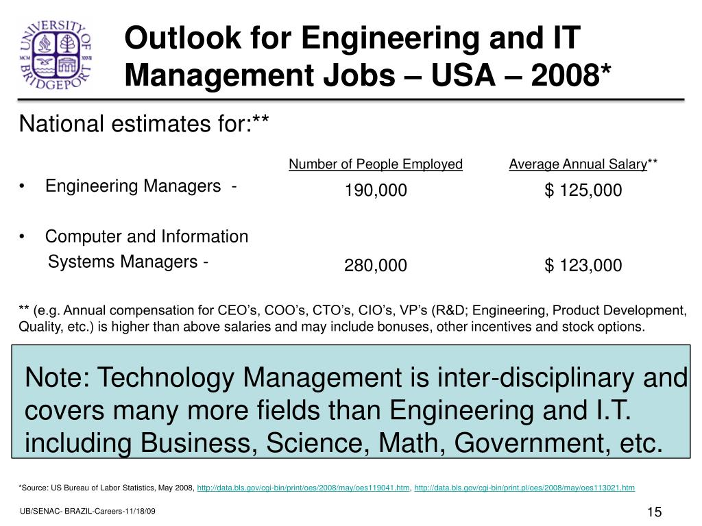 Outlook for Engineering and IT