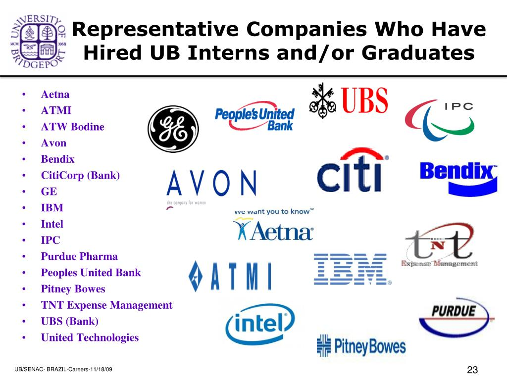 Representative Companies Who Have Hired UB Interns and/or Graduates