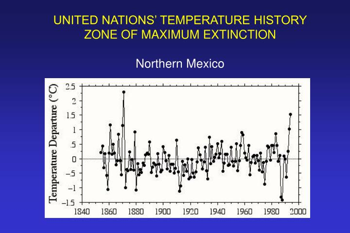 UNITED NATIONS' TEMPERATURE HISTORY