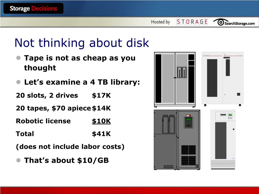 Not thinking about disk