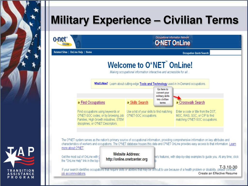 Military Experience – Civilian Terms