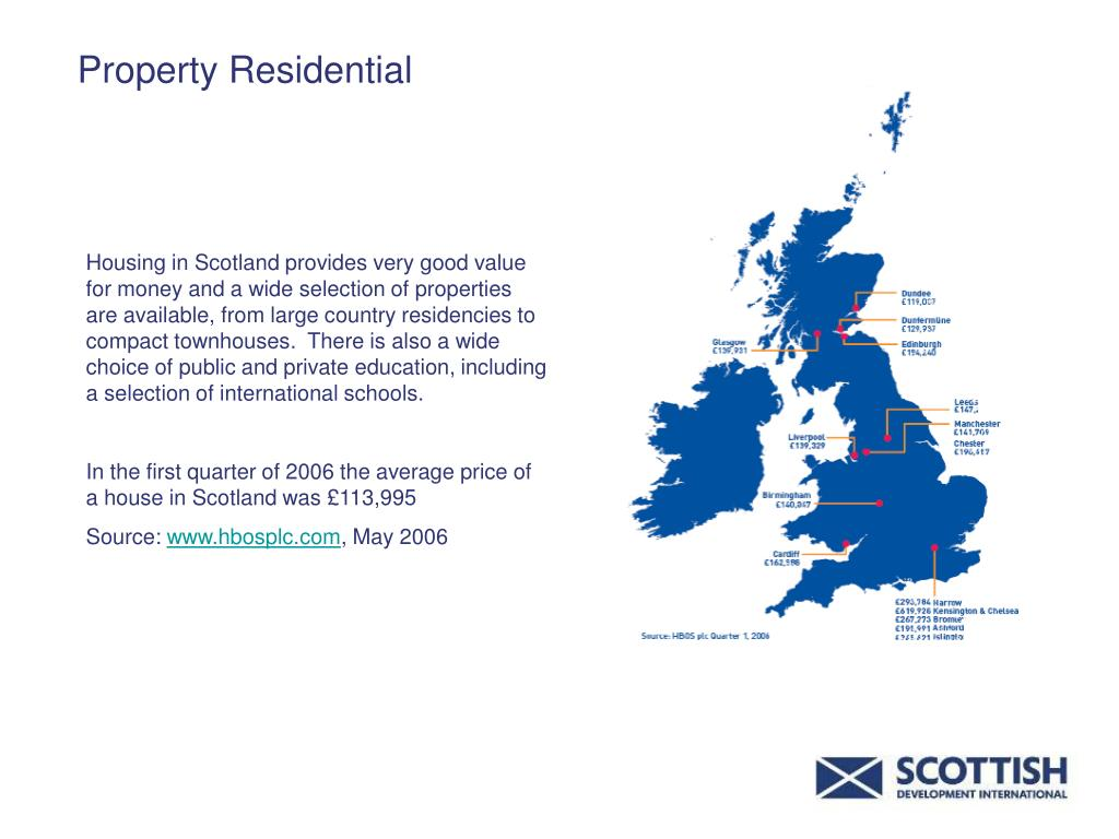 Property Residential