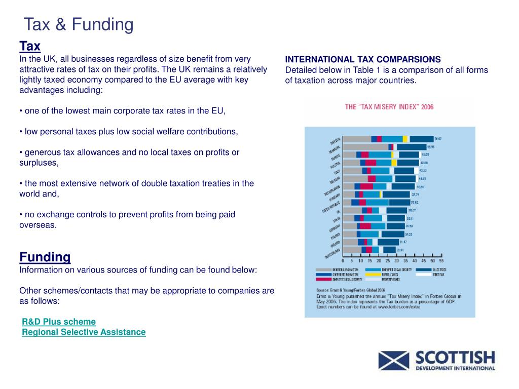 Tax & Funding