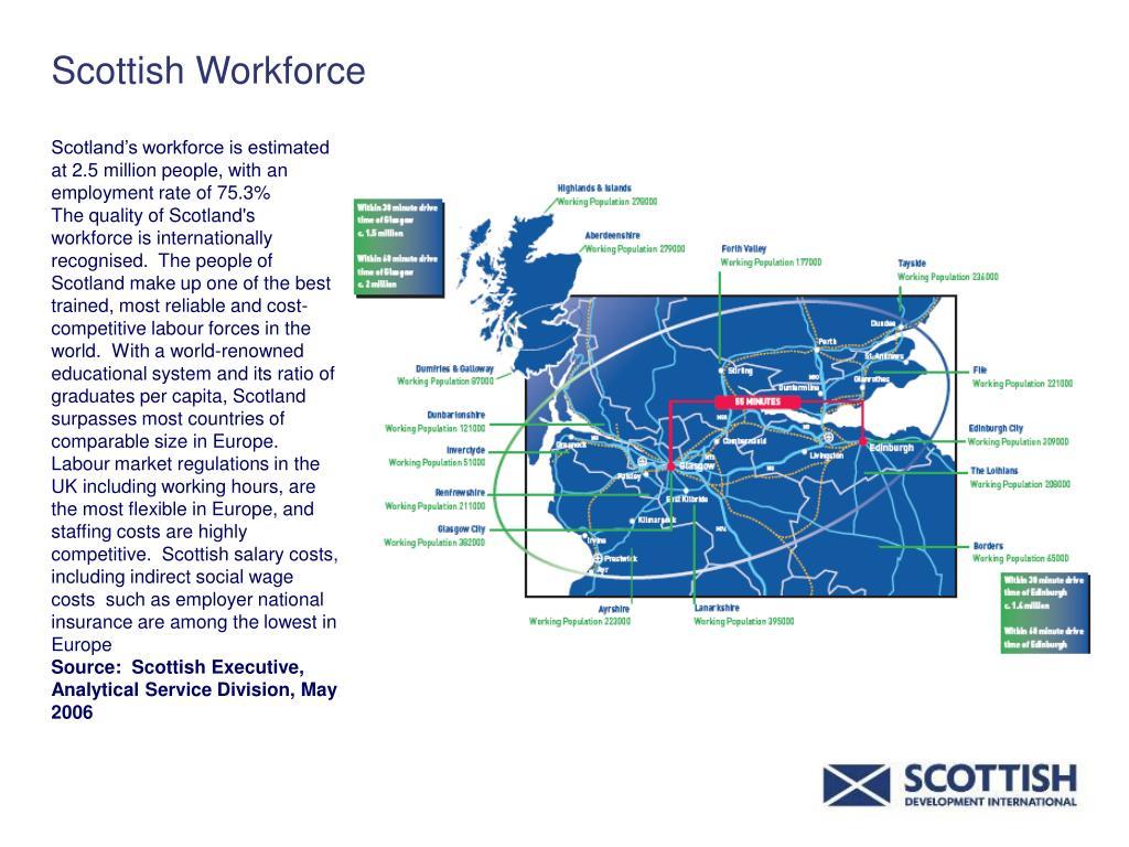 Scottish Workforce