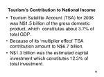 tourism s contribution to national income