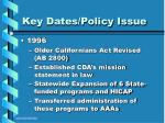 key dates policy issue18