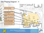 site phasing diagram 4