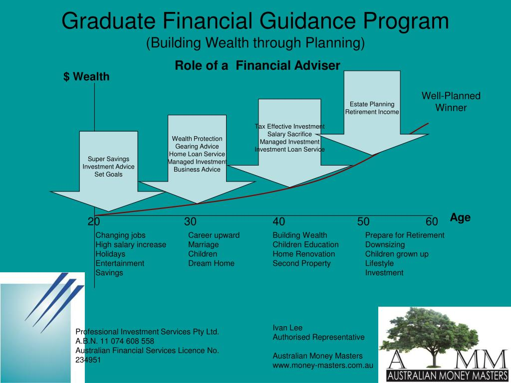 Role of a  Financial Adviser