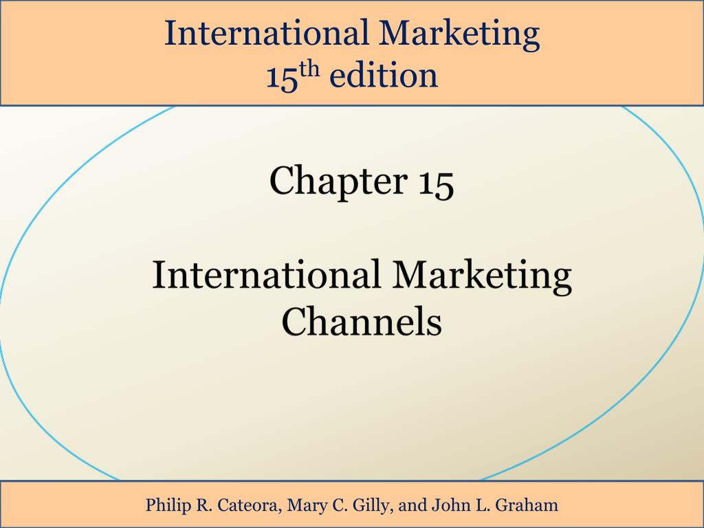 what is international marketing