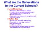what are the renovations to the current schools