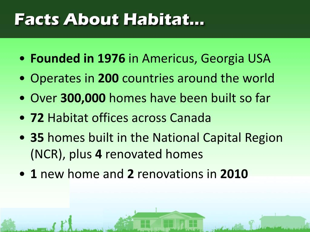 Facts About Habitat...