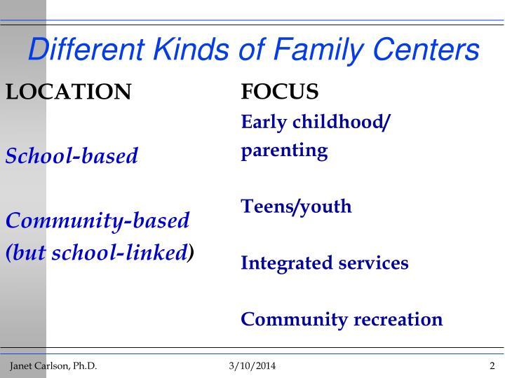 Different kinds of family centers