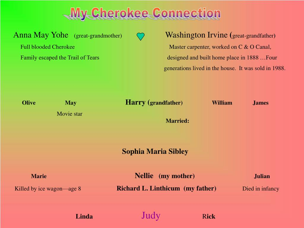 My Cherokee Connection