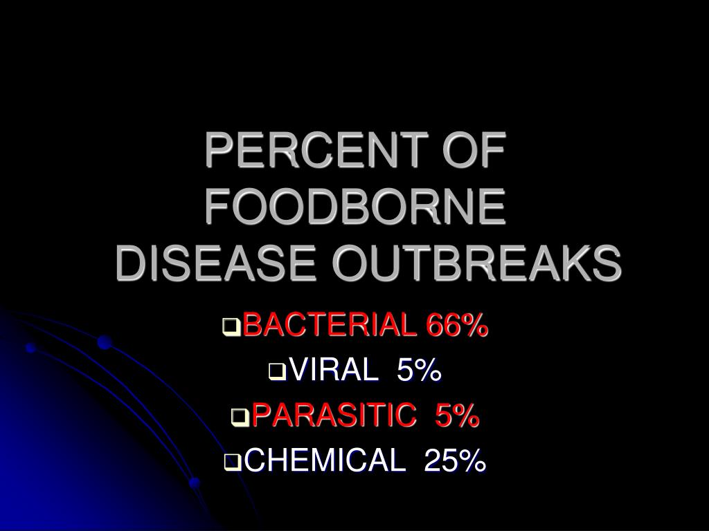 PERCENT OF FOODBORNE